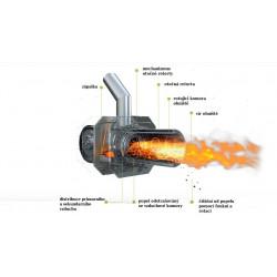 KIPI 860- otočný hořák na...