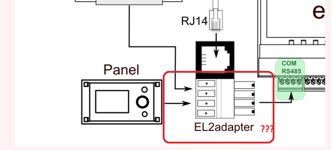 ell2adapter
