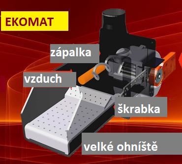 ekomat- hořak biovert